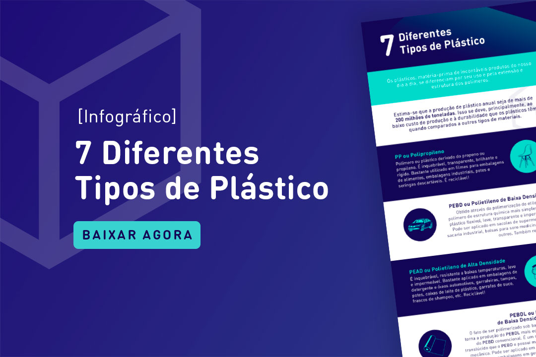 [Infográfico] 7 Diferentes Tipos de Plástico